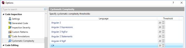 Cyclomatic Complexity in  NET Core   Damir's Corner